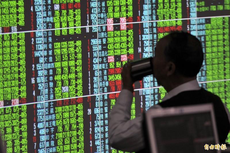 台股盤前》中國展開報復、美股暴跌 短期估呈偏空格局