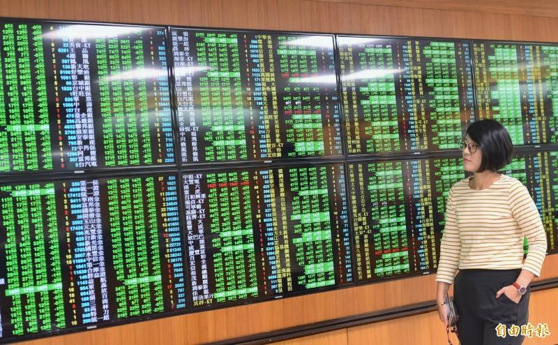 台股盤前》全球經濟擔憂加劇 估短期呈低檔震盪格局