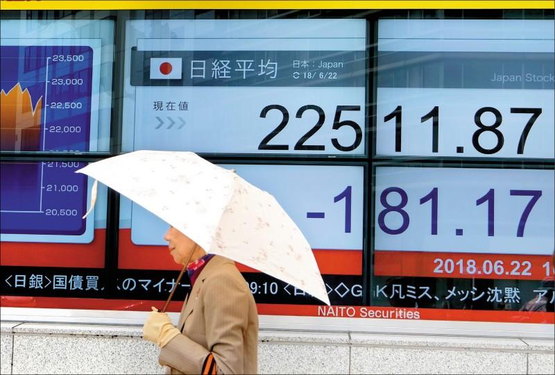 國際現場》金融時報:日本化負利率上癮症蔓延全球