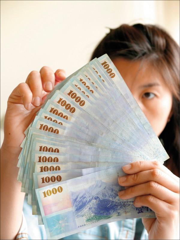 利多激勵 台幣升8.5分
