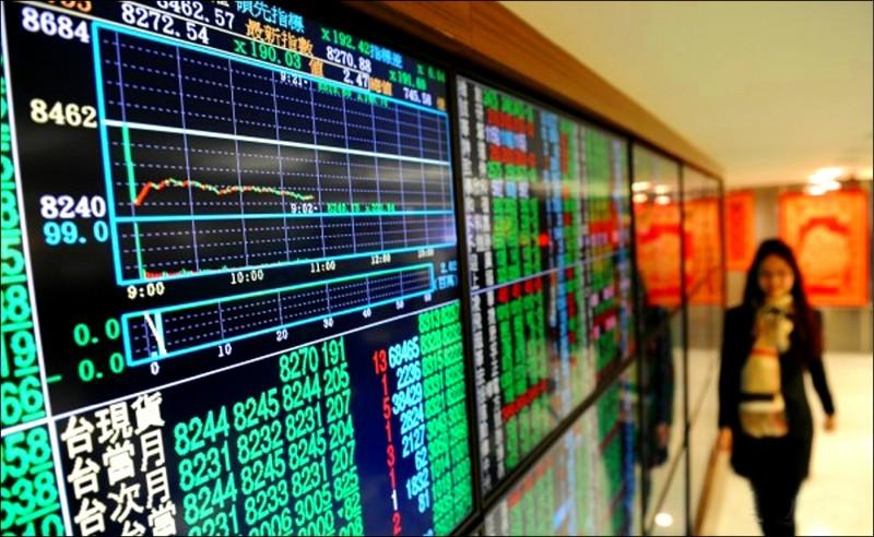 美中下月重啟談判 投信︰逢低布局科技股