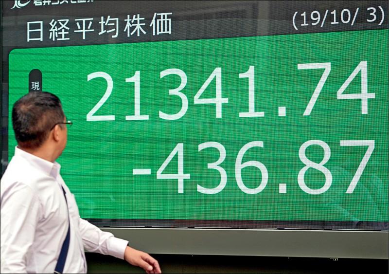 美中、美歐貿易戰 重創全球股市
