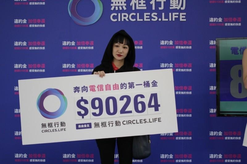 100萬電信違約金 42名遠傳、台灣大等用戶到手