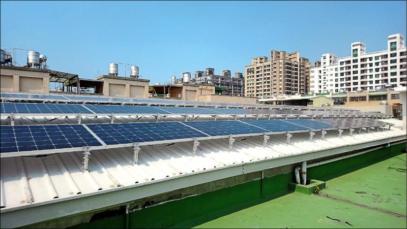 地面光電阻力大 屋頂型翻倍增量