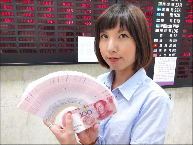 新台幣貶7.9分 收30.582元