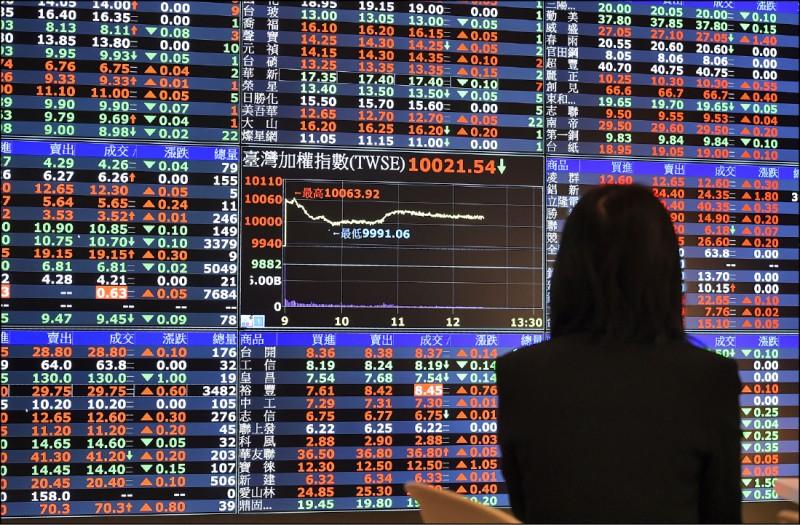 財經觀測站》上市公司獲利衰退之背後