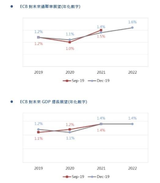 英保守黨取得絕對多數 法人:明年英脫歐機率高