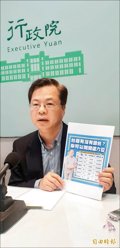 政院批韓財經政策 一週數變
