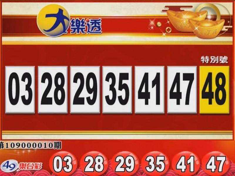 大樂透26日頭獎未開出   明天上看1.2億元