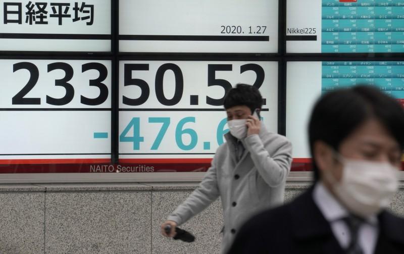 武漢肺炎》慘!中港台開市前  全球股市已蒸發逾45兆