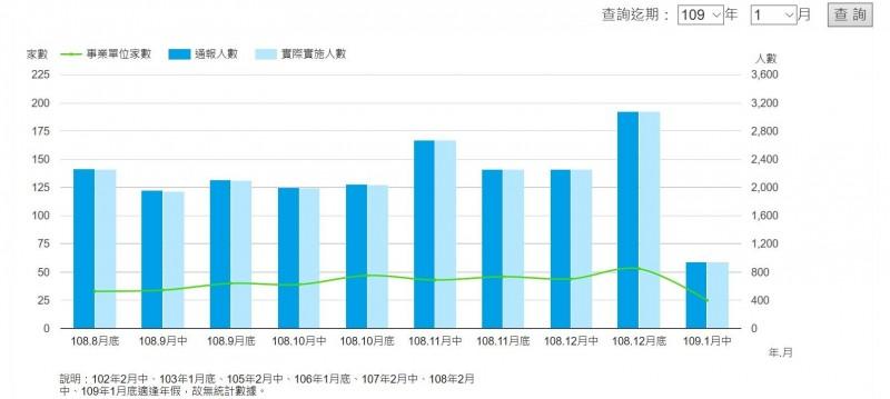 武漢疫情蔓延  無薪假統計人數恐激增