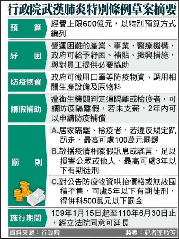 政院拍板 加碼紓困製造業34.7億
