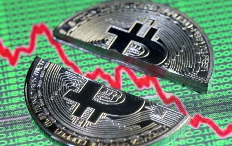 加密貨幣難逃全球股災!市值1天內蒸發7823億