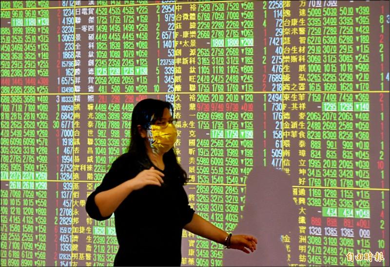 全球股市墜熊市 美股開盤又熔斷