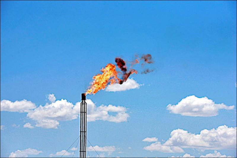美股重挫 郭︰油價跌是主因