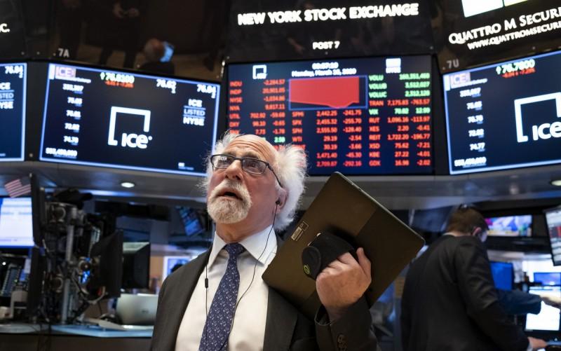 恐再跌20%!分析師:市場正面臨1929年來最糟金融危機