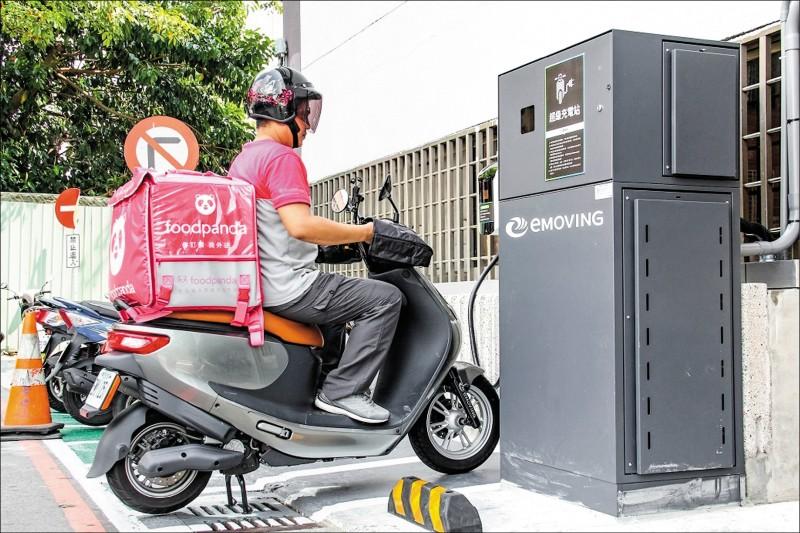 外送熱潮 電動車推充電月租費優惠