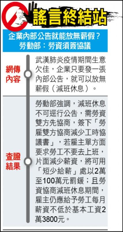 謠言終結站》企業內部公告就能放無薪假? 勞動部:勞資須簽協議