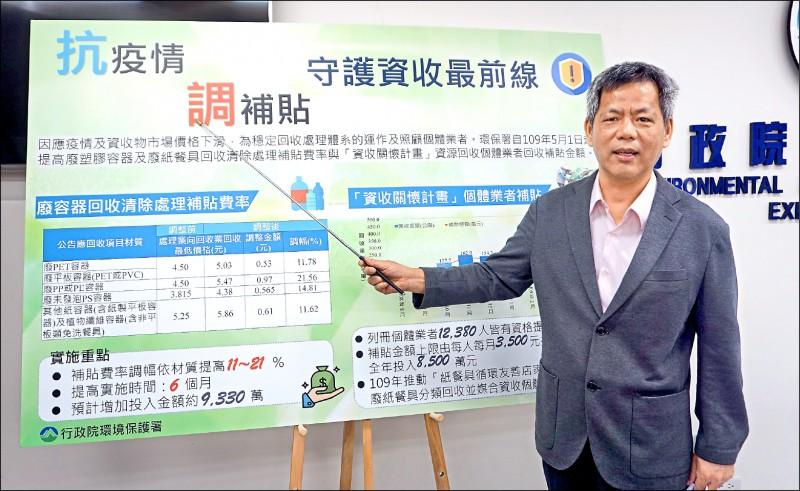 環署紓困資源回收業 規模1.7億