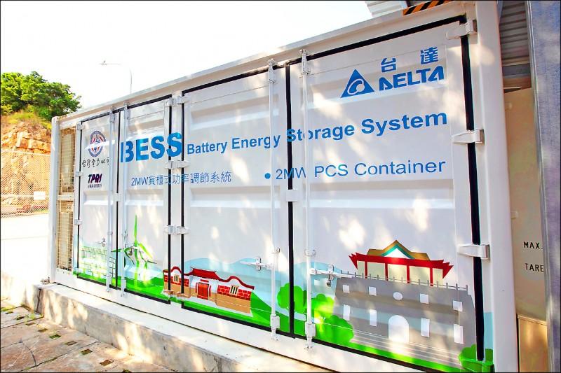 台電+台達電聯手拚綠能 首座併網儲能系統啟用