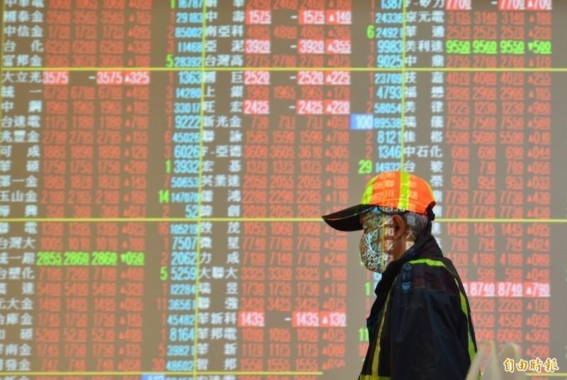 台股連七紅 外資今買超68.22億元  敲進1.1萬張富邦VIX