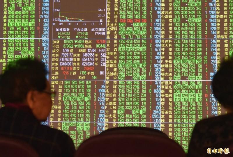 台股盤前》美股崩跌逾1800點 短線恐陷入整理格局