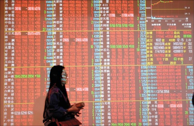 外資認錯!天天買台股 外資6月回補762億