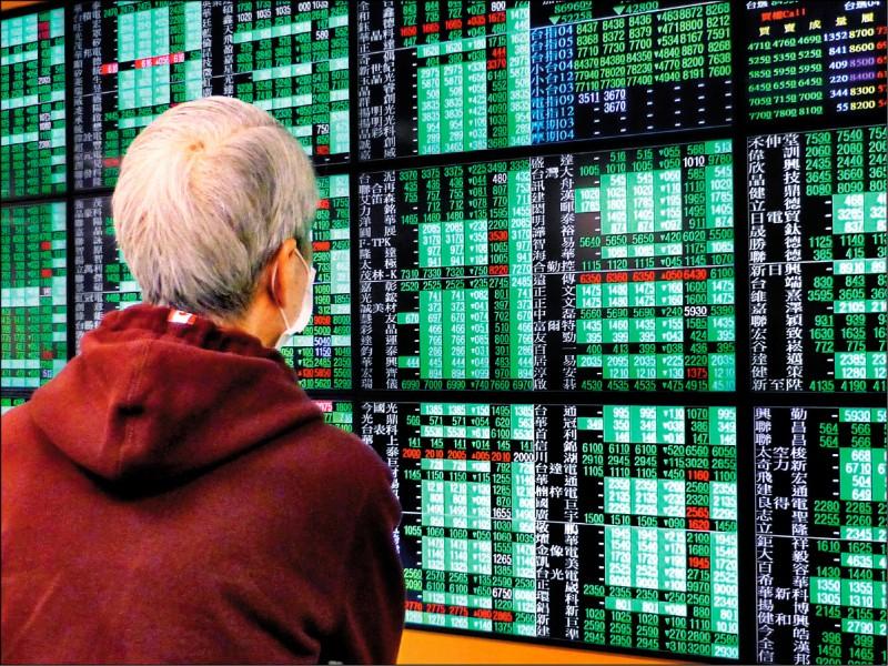 美股跌1100點 台股本週壓力大
