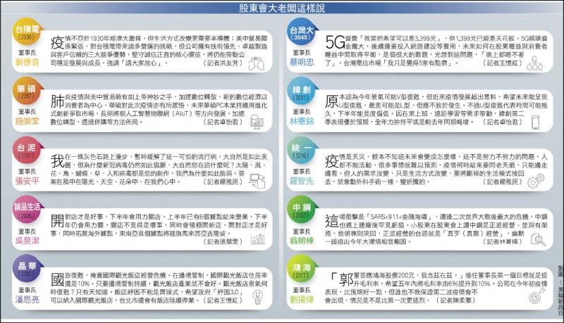 〈財經週報-大老闆指引趨勢〉10個大老闆指引趨勢