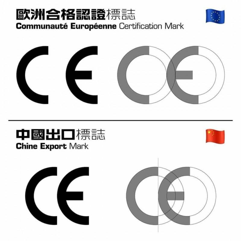 小心別被騙!「中國出口」高度仿冒「歐洲合格認證」CE標誌