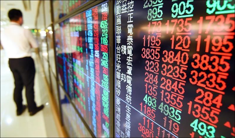 〈財經週報-投資觀點〉資金行情浪潮 投資權證契機