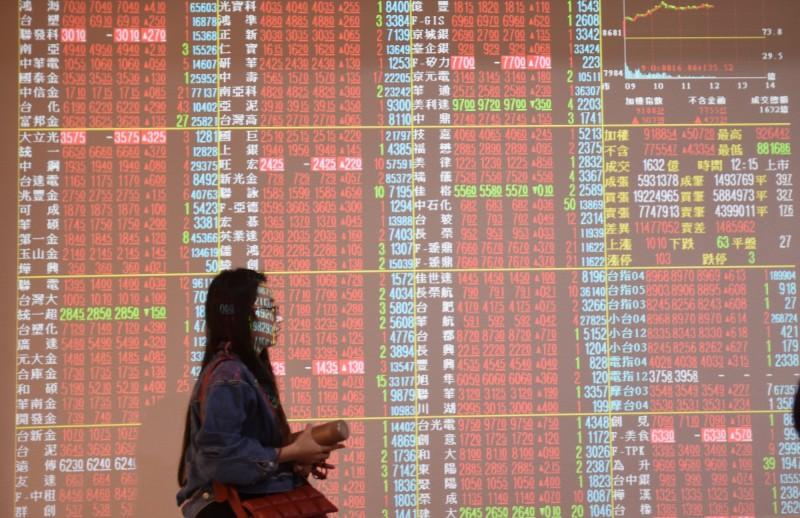 台股爆3432億天量!史上4次成交量破3千億、指數皆收黑