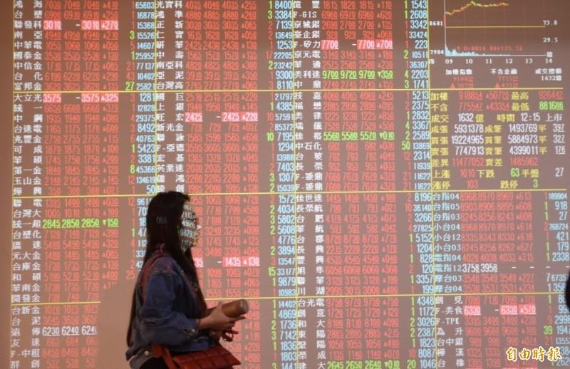 台股創高帶動! 前7月證交稅收786億元、創20年來新高