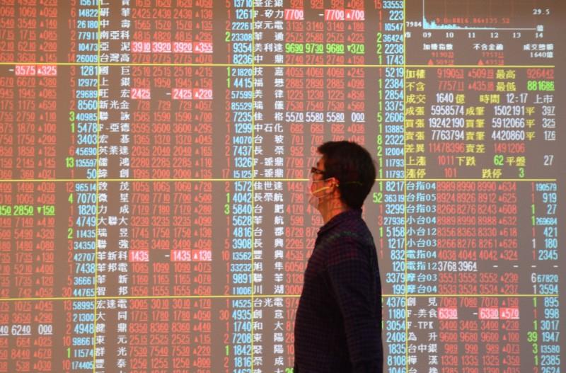 電子股領殺 台股跌109點失守12700點