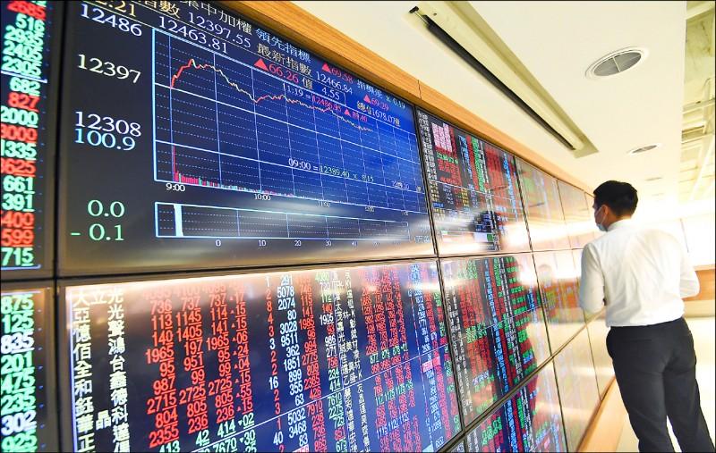 施羅德調查︰未來1年收益 台灣投資人估逾1成