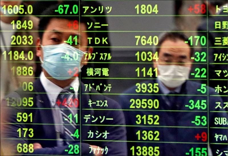 國際現場》疫情重挫 大型企業今年配息大減