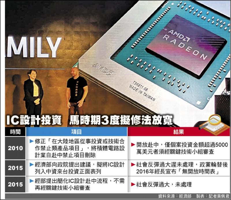 防技術外流中國 IC設計投資審查加嚴