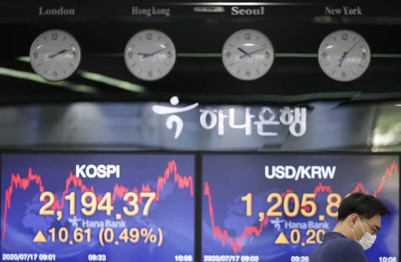南韓散戶瘋炒股  成交量從5成暴增至近9成
