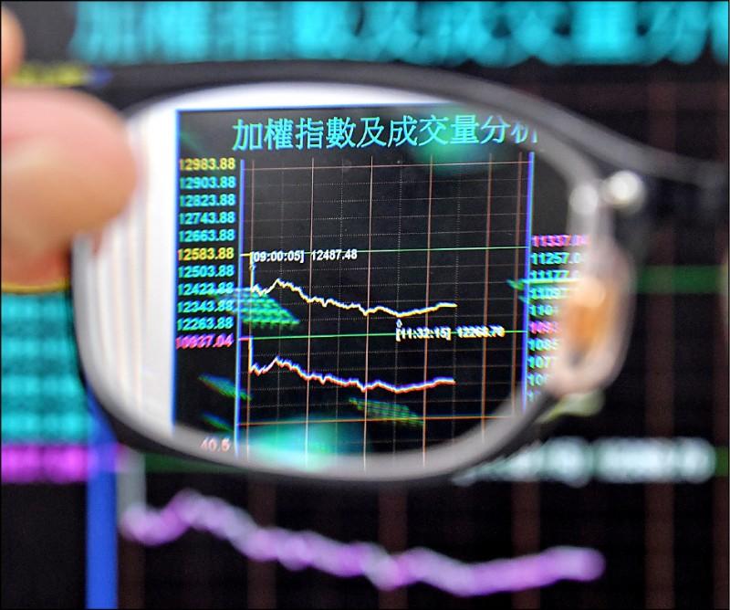 一週股市》力守「萬二」 法人:台股基本面不變
