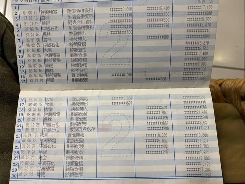[新聞] 24年前買10張台積電 主婦大賺3400萬