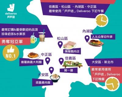 美食外送平台公佈人氣排行榜 加碼最受歡迎店家