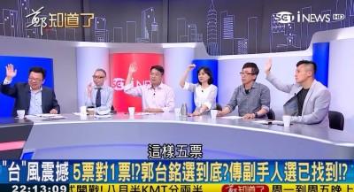 (影音)獨排眾議料準郭董不選2020 苦苓曝原因…網讚:真的先知