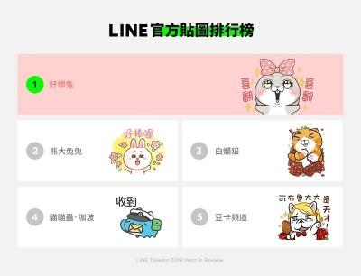 2019 LINE貼圖排行出爐 這隻貓跟兔子蟬聯冠軍