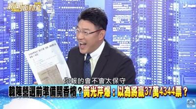 國民黨預估韓勝37萬票 謝震武傻眼噴笑:到底要騙誰?