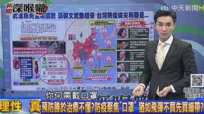 武漢肺炎》「何需戴口罩」惹議 韓貼身主播氣炸回擊