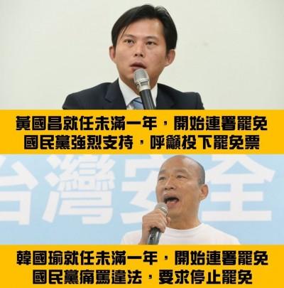 韓國瑜遞狀停罷免  「雙標黨」成國民黨最新代名詞