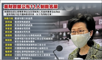 凍結中國官員財產只是前菜 他曝真正重頭戲