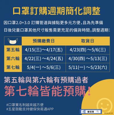 第七輪口罩預購五月初開跑 前兩輪皆能預購