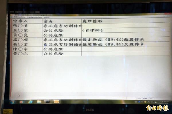 藝人黃仲崑今凌晨涉嫌酒駕,被依公共危險罪送辦。(記者錢利忠攝)