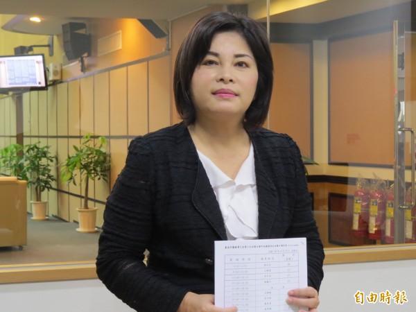 賴惠員發表聲明,指將與律師研究是否對郭秀珠提出誣告之訴。(記者蔡文居攝)